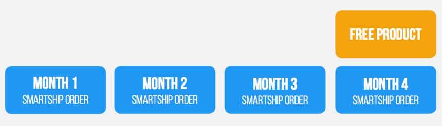 pruvit smartship free product