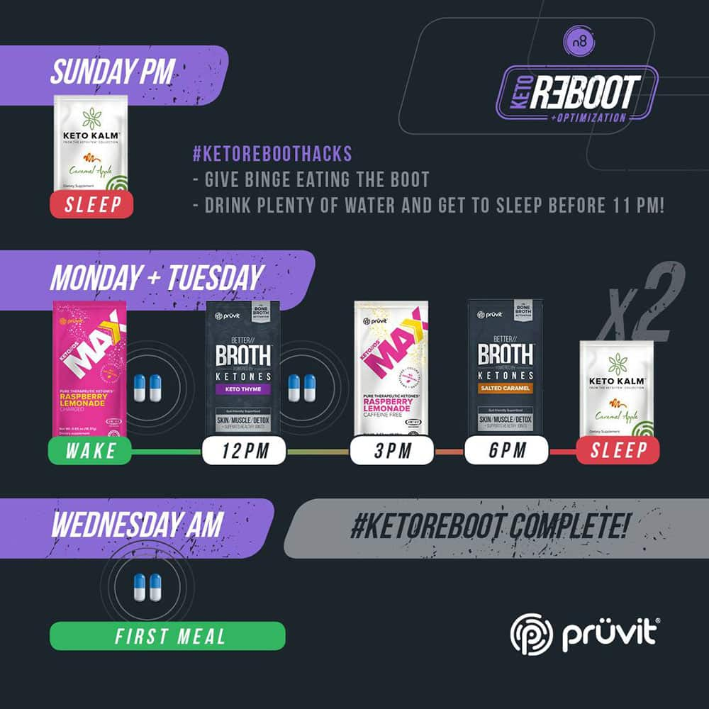 Keto Reboot 60 Hour Cleanse By Pruvit Reset Your Metabolism