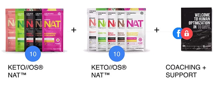 pruvit drink ketones challenge products